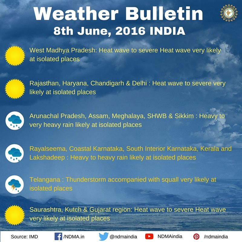 WeatherBulletin of India provides information to the people about