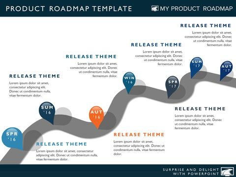 Seven Phase It Timeline Roadmapping Powerpoint Template  Design