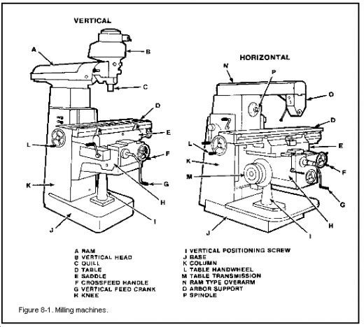 lathe machine parts and functions pdf