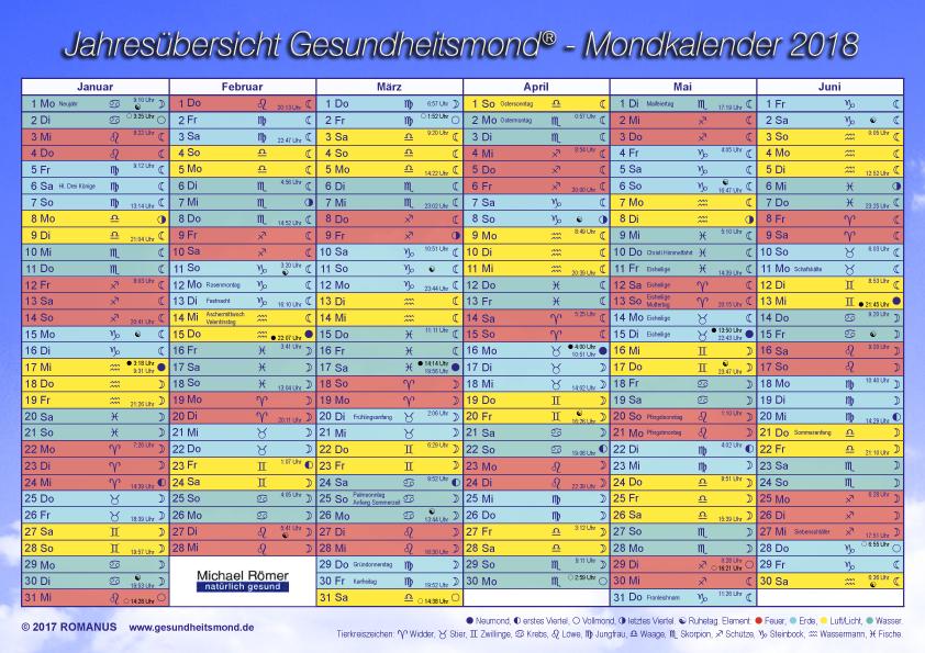 Mondkalender Jahresubersicht 2018 Gesundheit Haare Schneiden Haare Farben Mondkalender Heute Mondkalender Kalender Mondkalender Garten