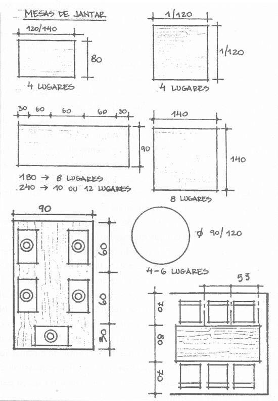Resultado de imagem para medidas mesas restaurante projeto for Medidas cocina restaurante
