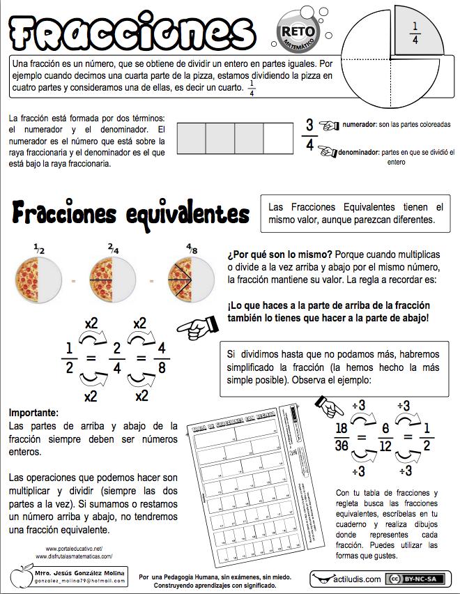 Fracciones equivalentes … | Pinteres…