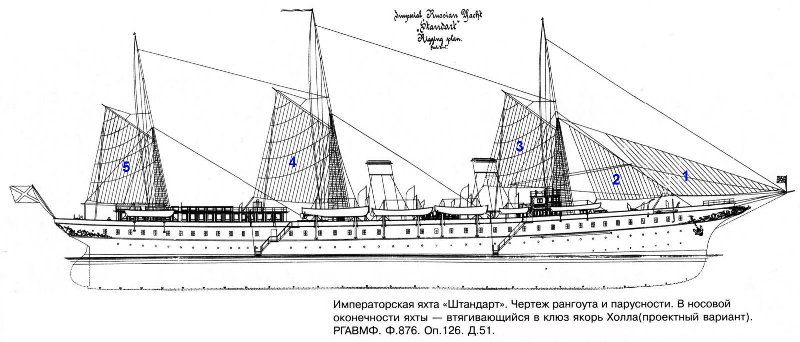 Imperial Russian Yacht STANDARD. Rigging Plan... RuM