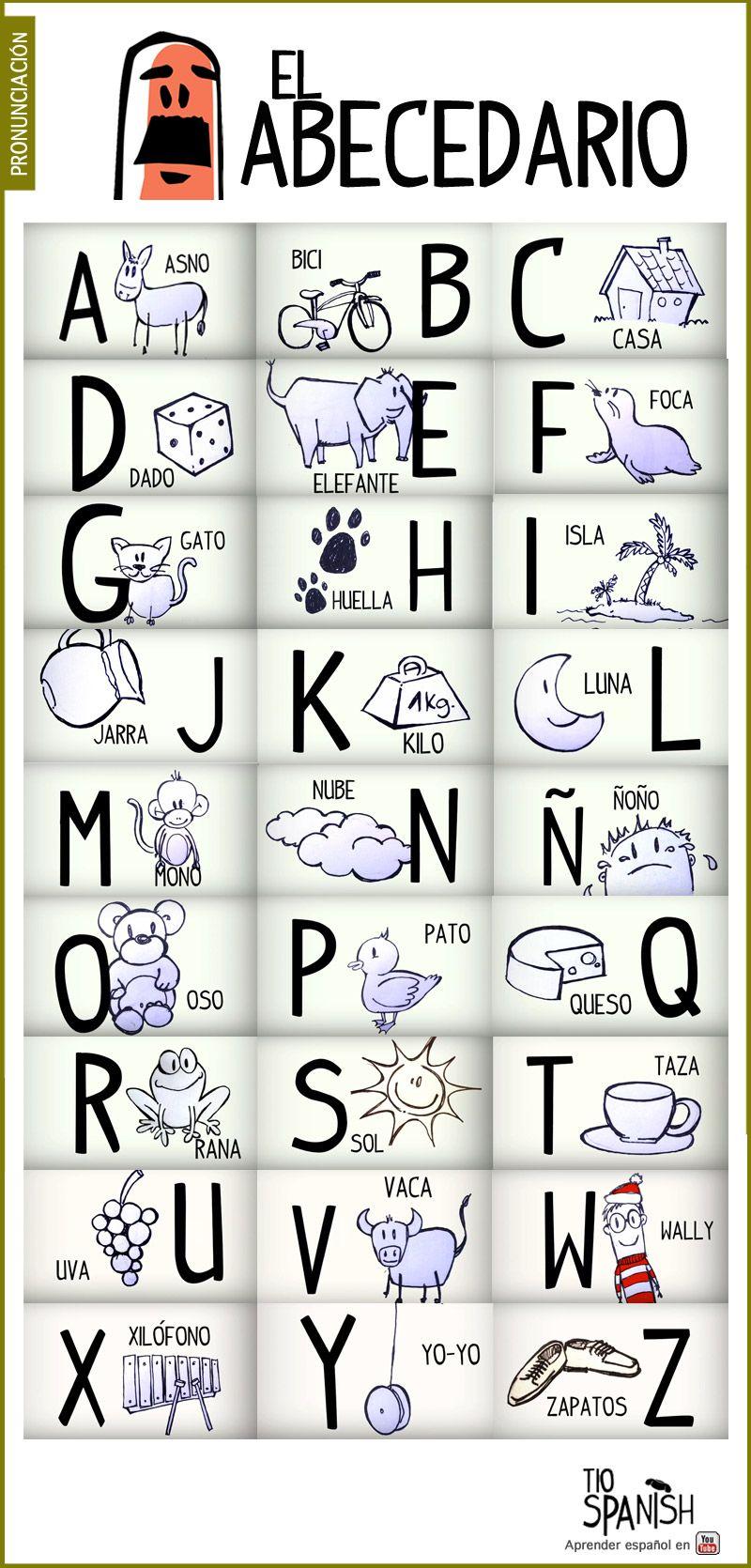 Las Letras Del Abecedario En Espanol El Alfabeto Tio Spanish