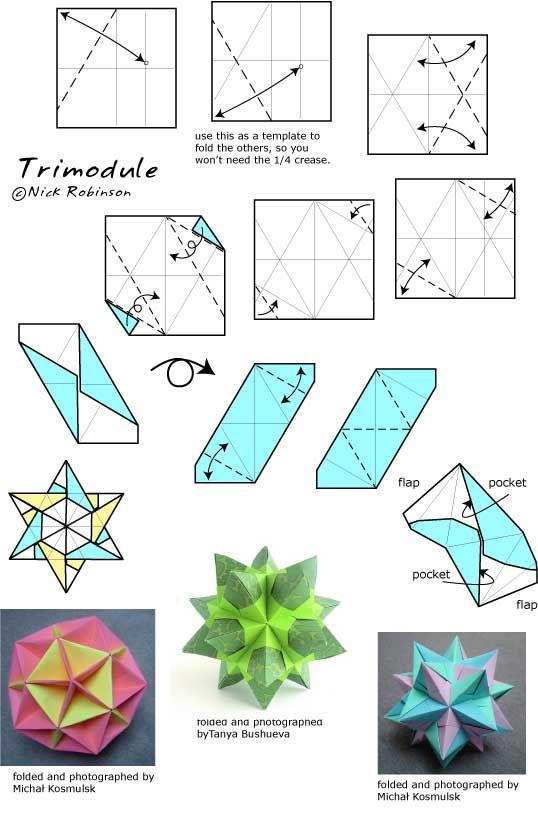 Trimodule by Nick Robinson