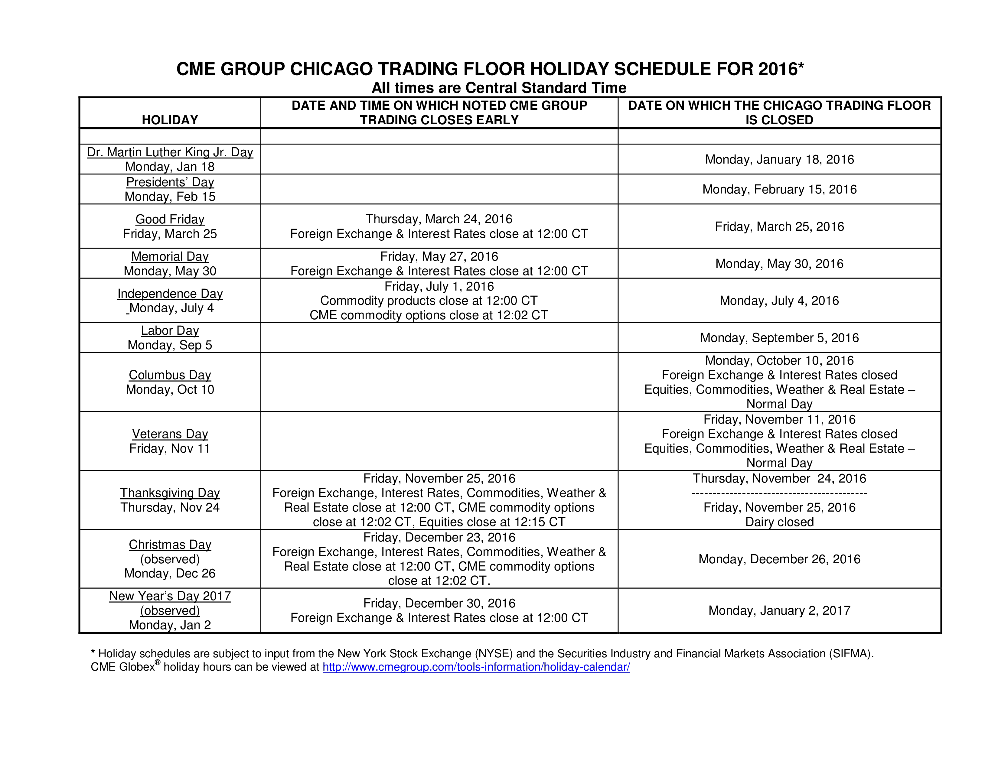 cme group chicago trading floor holiday schedule for 2016* - 4