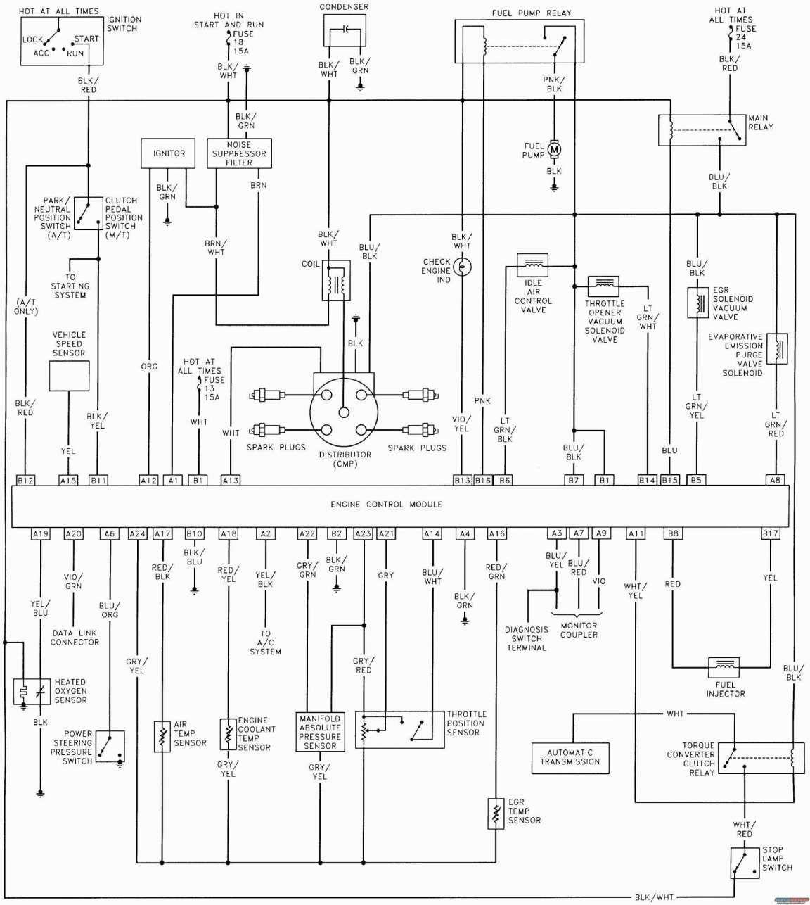 15 Clarke Electric Motor Wiring Diagram Wiring Diagram In