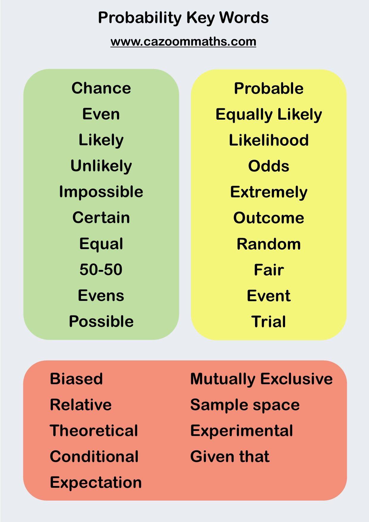 Probability Worksheets Ks3 Amp Ks4