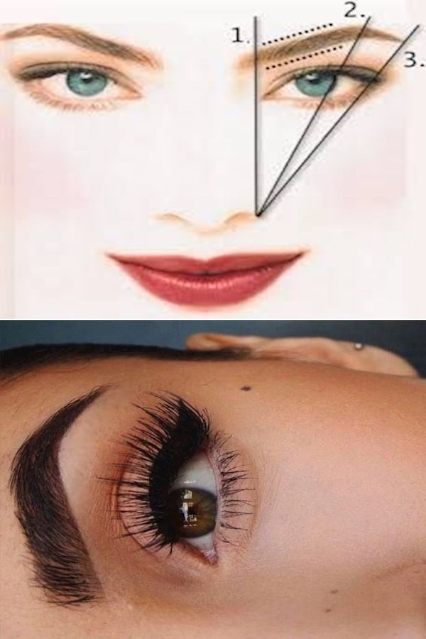 Better Eyebrows   Under Brow Pencil   How To Make Perfect ...