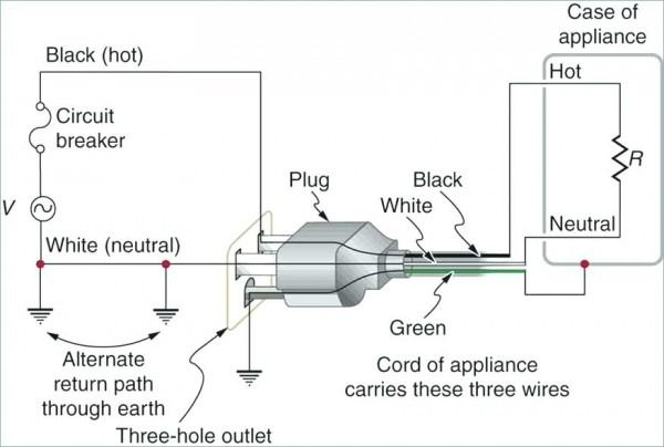 3 Hole Plug Wiring Diagram - Wiring Liry Diagram A5 Acs Wiring Diagram on