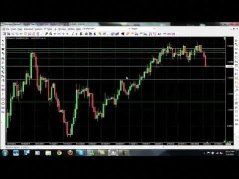 How to become forex signal provider