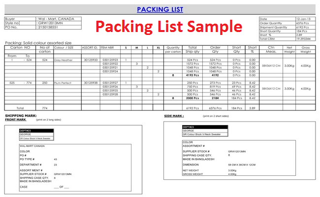 Sample Packing Checklist Packing List Format In Apparel Industry  Packing List Sample
