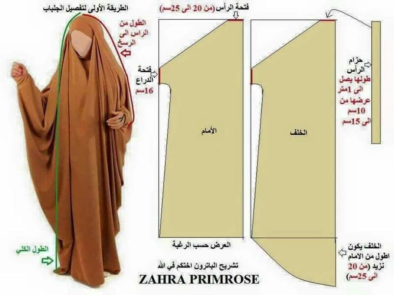 Abaya Dress Sewing Patterns Abaya Pattern Clothing Patterns