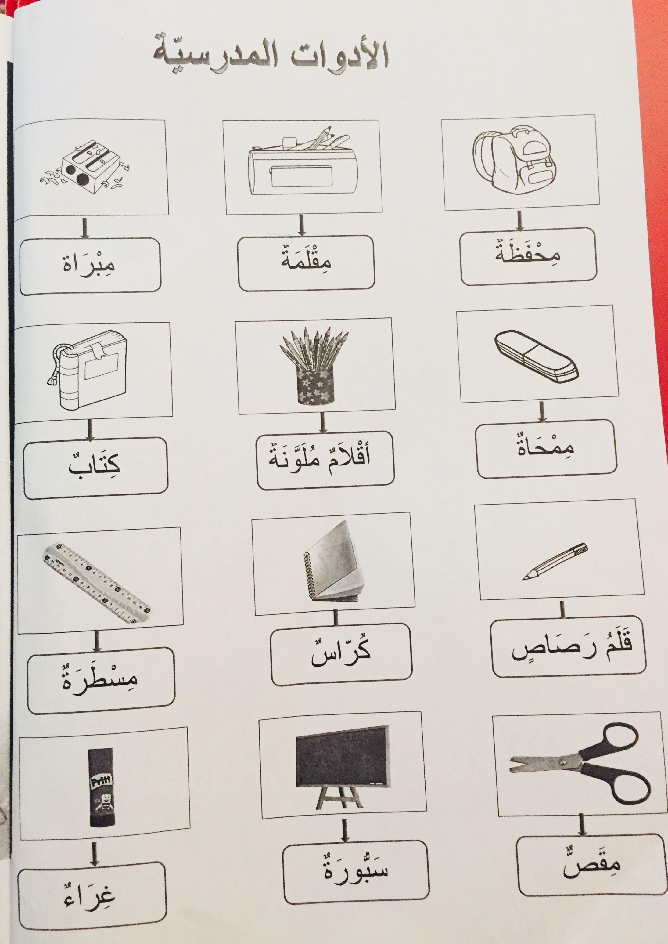 School Supplies School Tools ال أد و ات الم د ر س ي ة م ب ر اة Sharpener م ق ل م ة Pencil Case Bag Learning Arabic Learn Arabic Language Arabic Language
