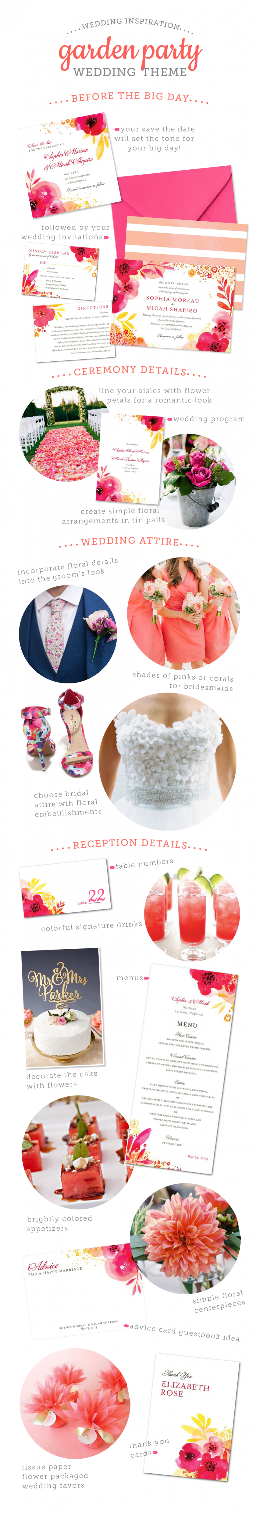 Creating a cohesive theme through your wedding stationery