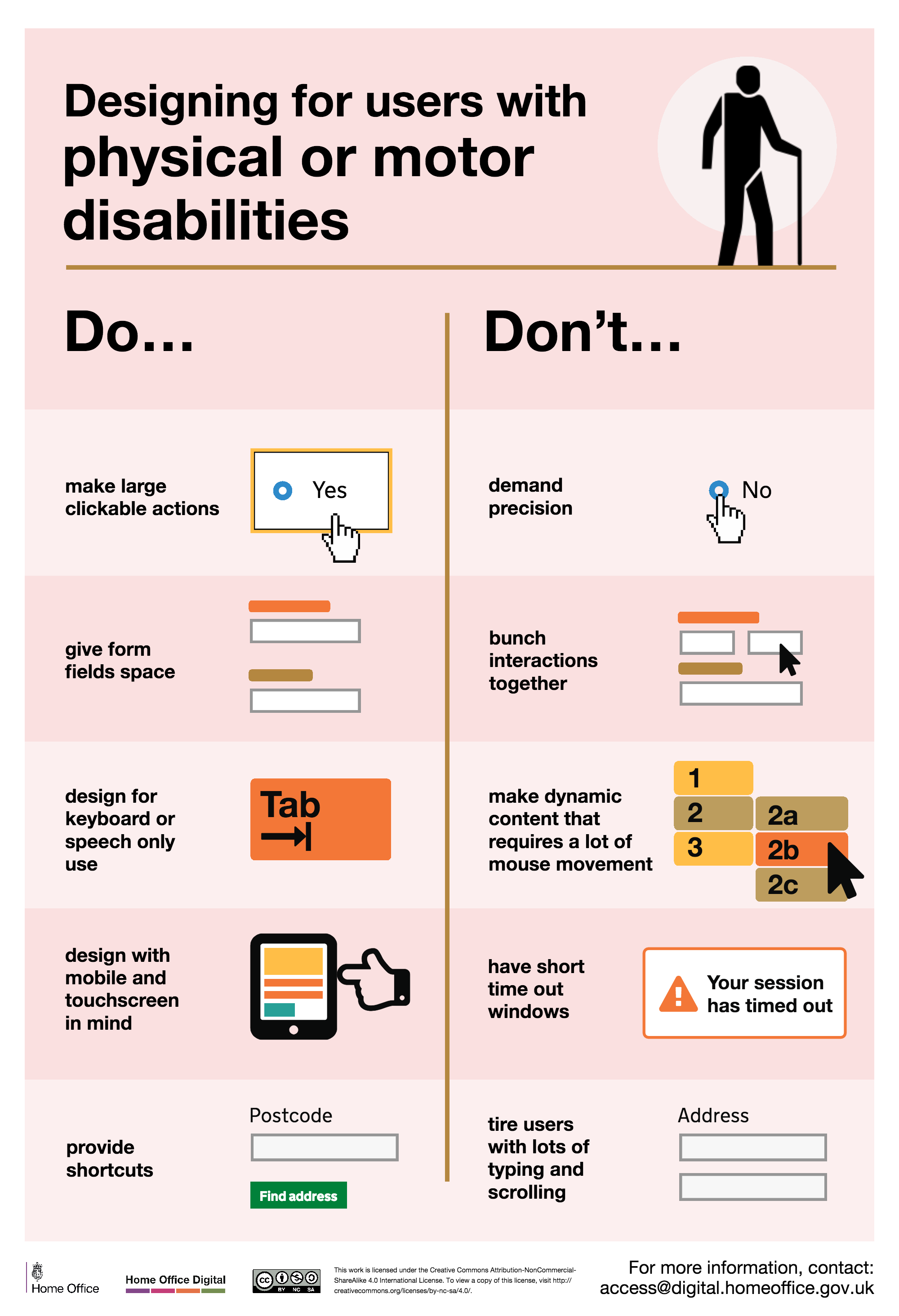 Designing for users with physical or motor disabilities. Poster by Karwai Pun. #accessibility #a11y