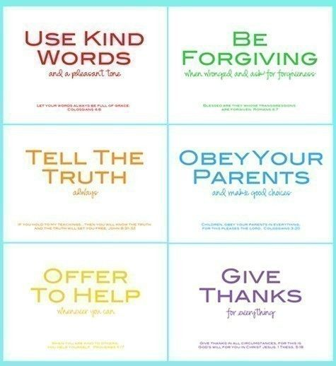 picture regarding House Rules for Kids Printable known as loved ones guidelines w/ Bible verses via juguetecacchorro Schooling