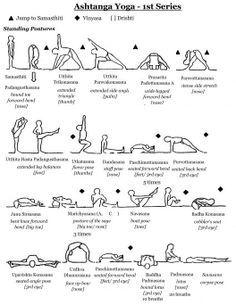 resources with images  ashtanga yoga world yoga asanas