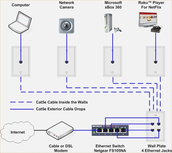 Diagram Cat3 Phone Wiringiagram Cat5 Patch Cable Ethernet To