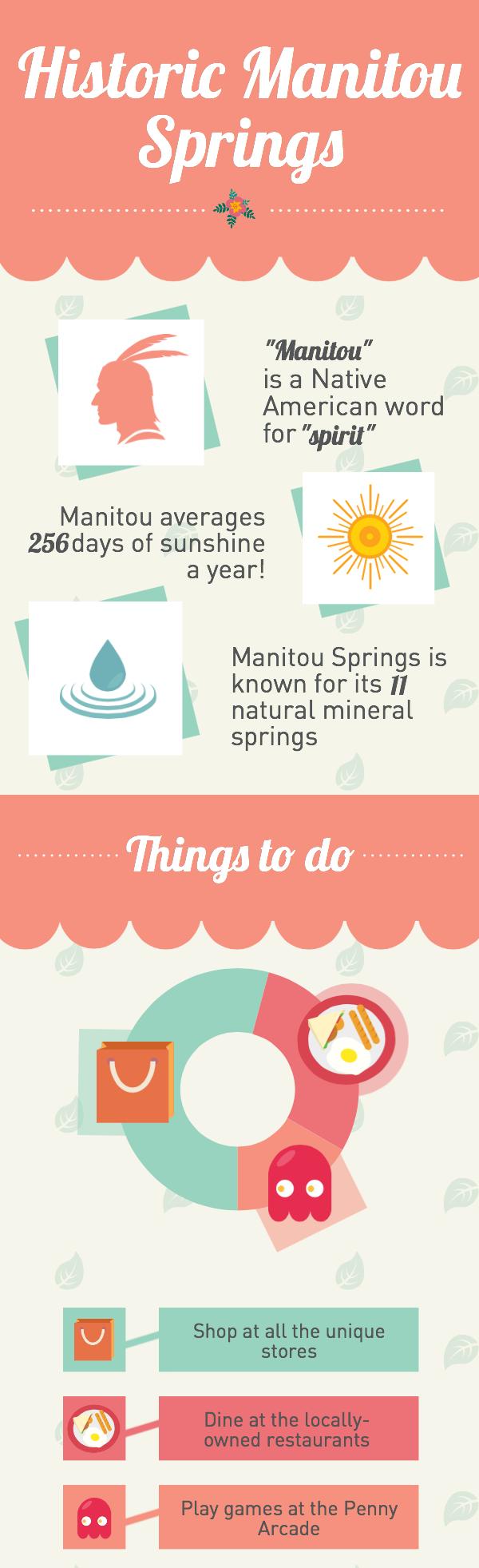 Historic Manitou Springs #manitousprings Historic Manitou Springs! #manitousprings