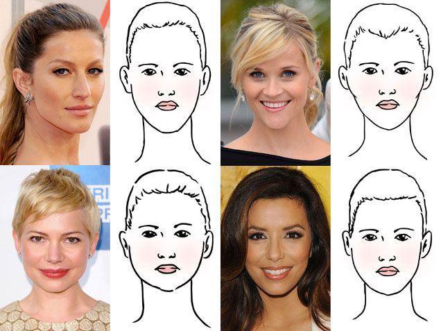 Das Ist Die Frisur Die Am Besten Zu Deiner Gesichtsform Passt Gesichtsform Frisur Gesichtsform Frisuren Ovales Gesicht