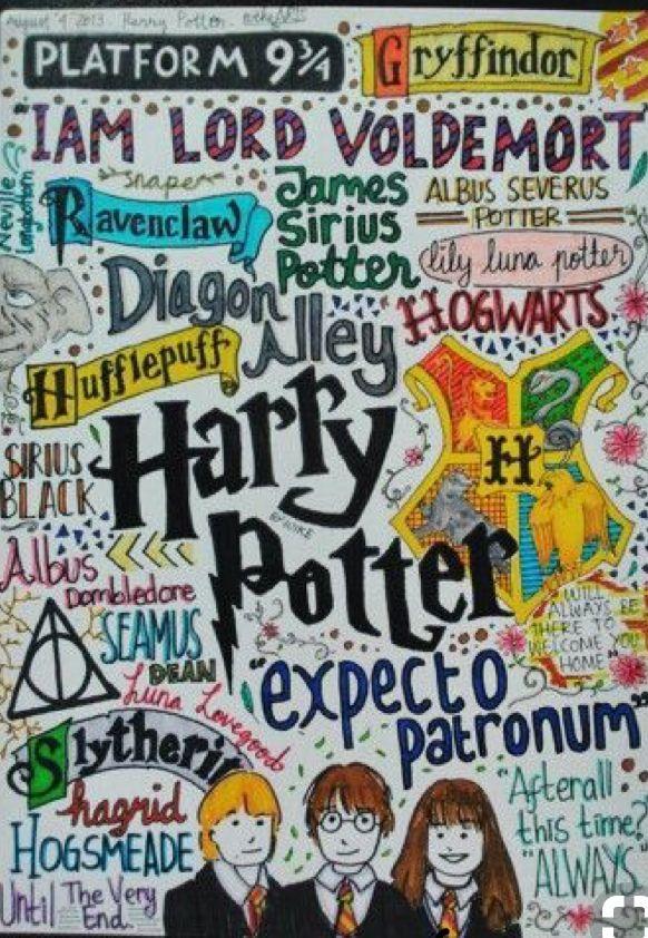 Pin Von Daniela Cerda Vasquez Auf Harry Potter Harry Potter Bildschirmhintergrund Harry Potter Selber Machen Harry Potter World
