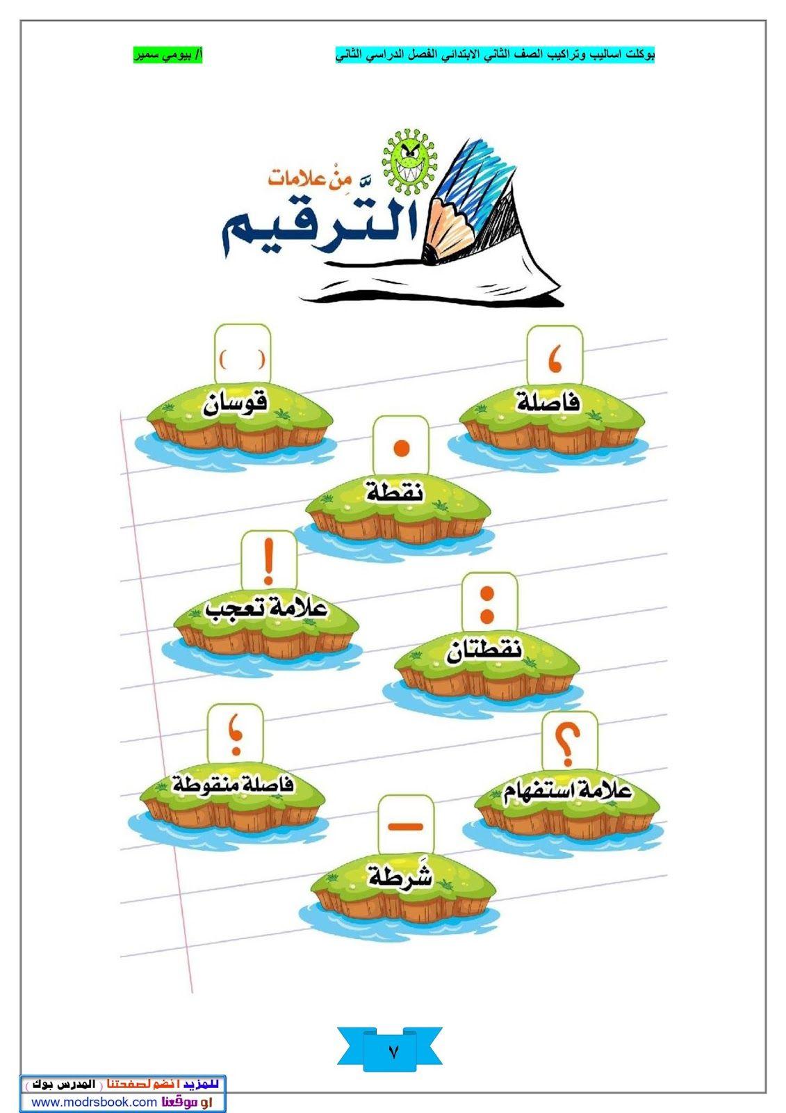 مذكرة اساليب وتراكيب للصفوف الاولي Pdf أوراق عمل وتمارين للاساليب Arabic Language Arabic Kids Arabic Alphabet For Kids