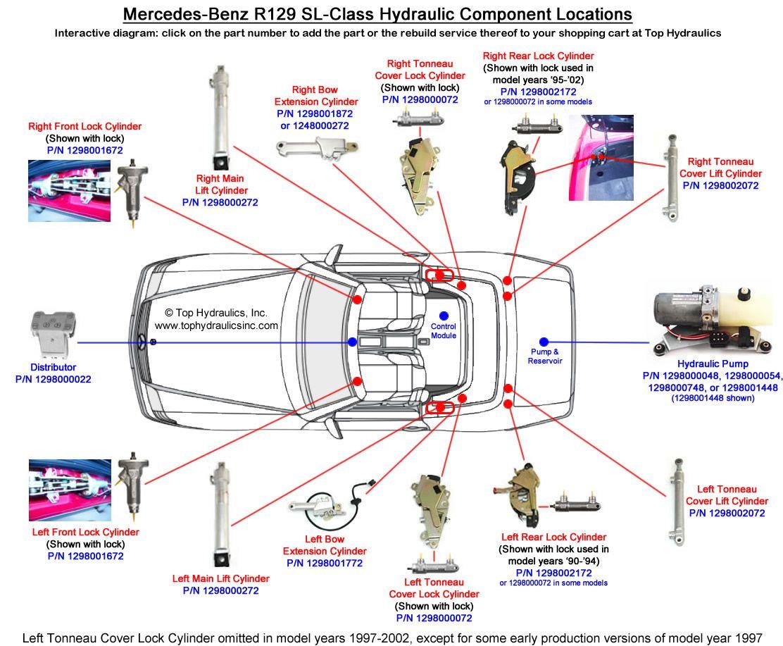 1992 mercedes 500sl wiring diagram rainbird sprinkler engine library benz r129 sl class diy instructions and interactive top hydraulics