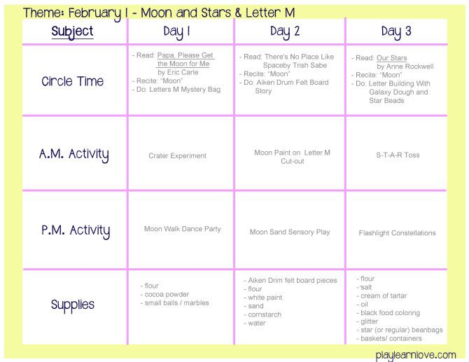 Moon and Stars Lesson Plan  play learn love Teaching ideas - sample preschool lesson plan