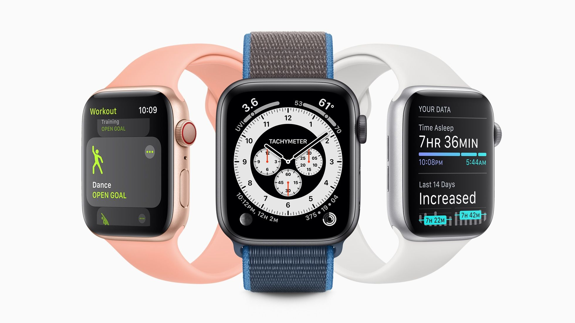 What Apple Watch 6 Details Can We Learn From Watchos 7 In 2020 Apple Watch Apple Watch Models Hand Washing
