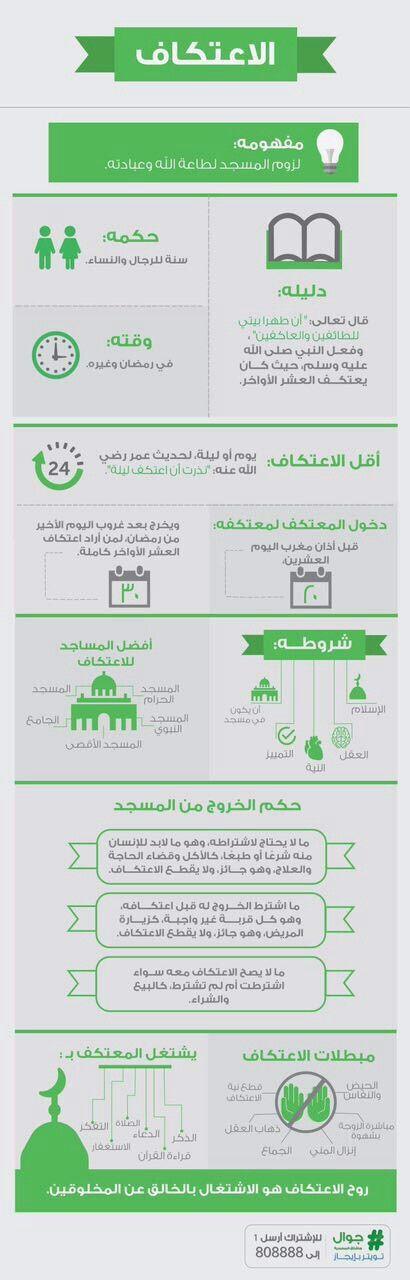 الإعتكاف Learn Islam Islam Facts Islam Beliefs