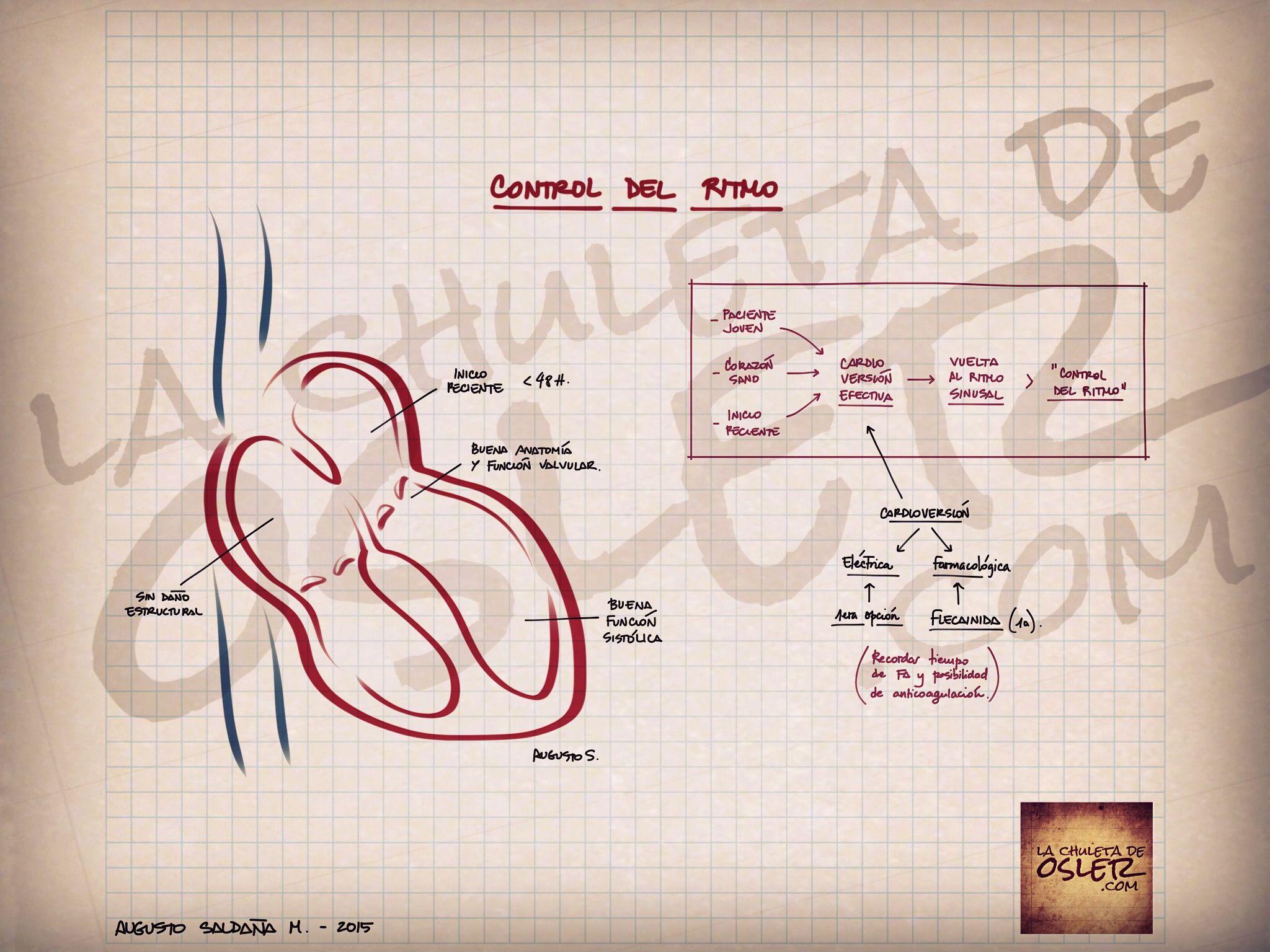 Hipertensión arterial en inglés