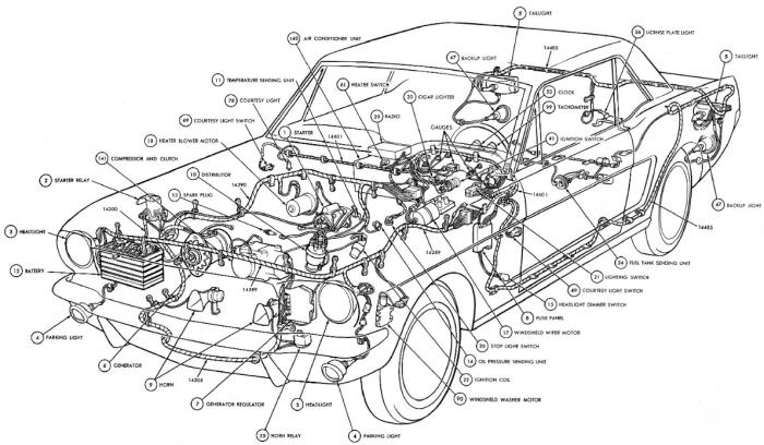 Brand New Car Parts Vs Used Car Parts Used Car Parts Used Car