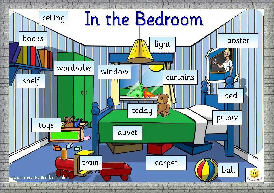 In The Bedroom Apprendre L Anglais Vocabulaire Anglais Anglais Ce1