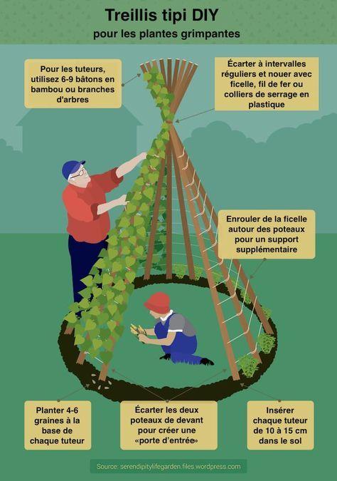 Tipi indien de jardin DIY- coin de jeux denfants ou tuteur pour les grimpantes !