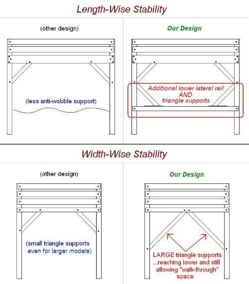 Solid Loft Bed Plans College Dorm Amp Child Loft Beds