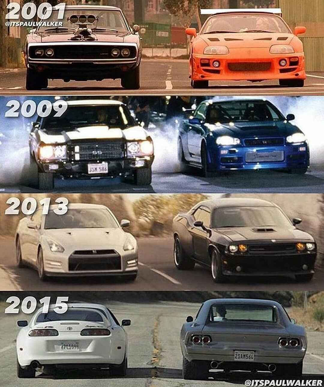 The Cars Of Fast And Furious On Instagram Pick Your Year