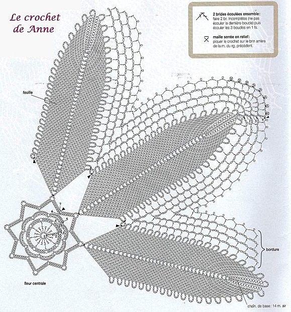 Napperon fleur et sa grille gratuite au crochet irlandais - Napperon crochet grille gratuite ...