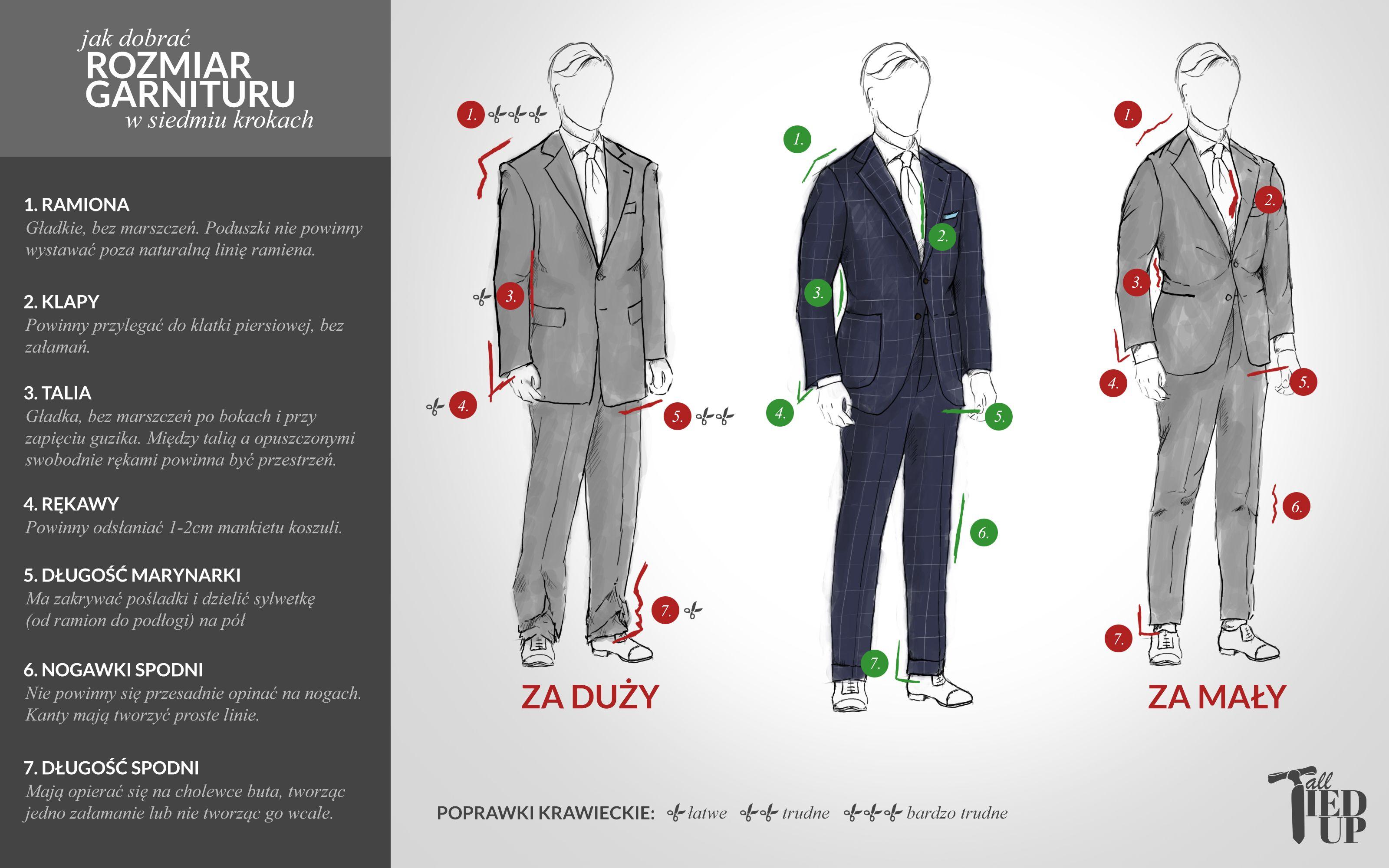 Rozmiar Garnituru W Siedmiu Krokach All Tied Up Blog O Modzie Meskiej Dla Srednio Zaawansowanych Menswear Fashion Men