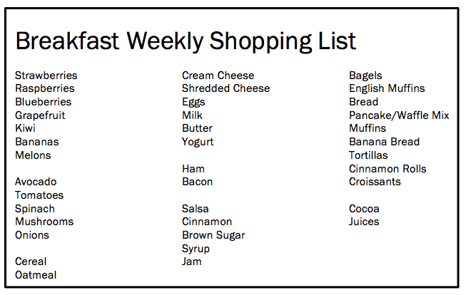 Food Staples Grocery Lists Pantry Essentials