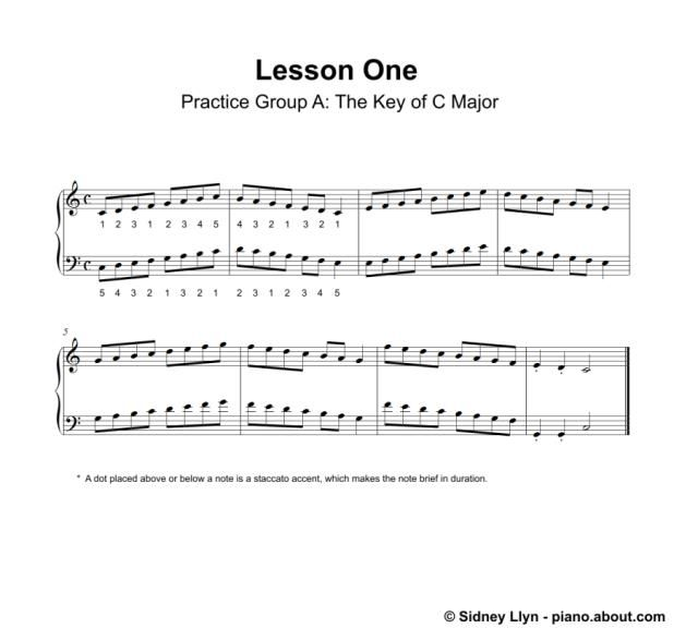 Sheet Music Template Violinlessonsforkids: Printable Piano Lesson Book