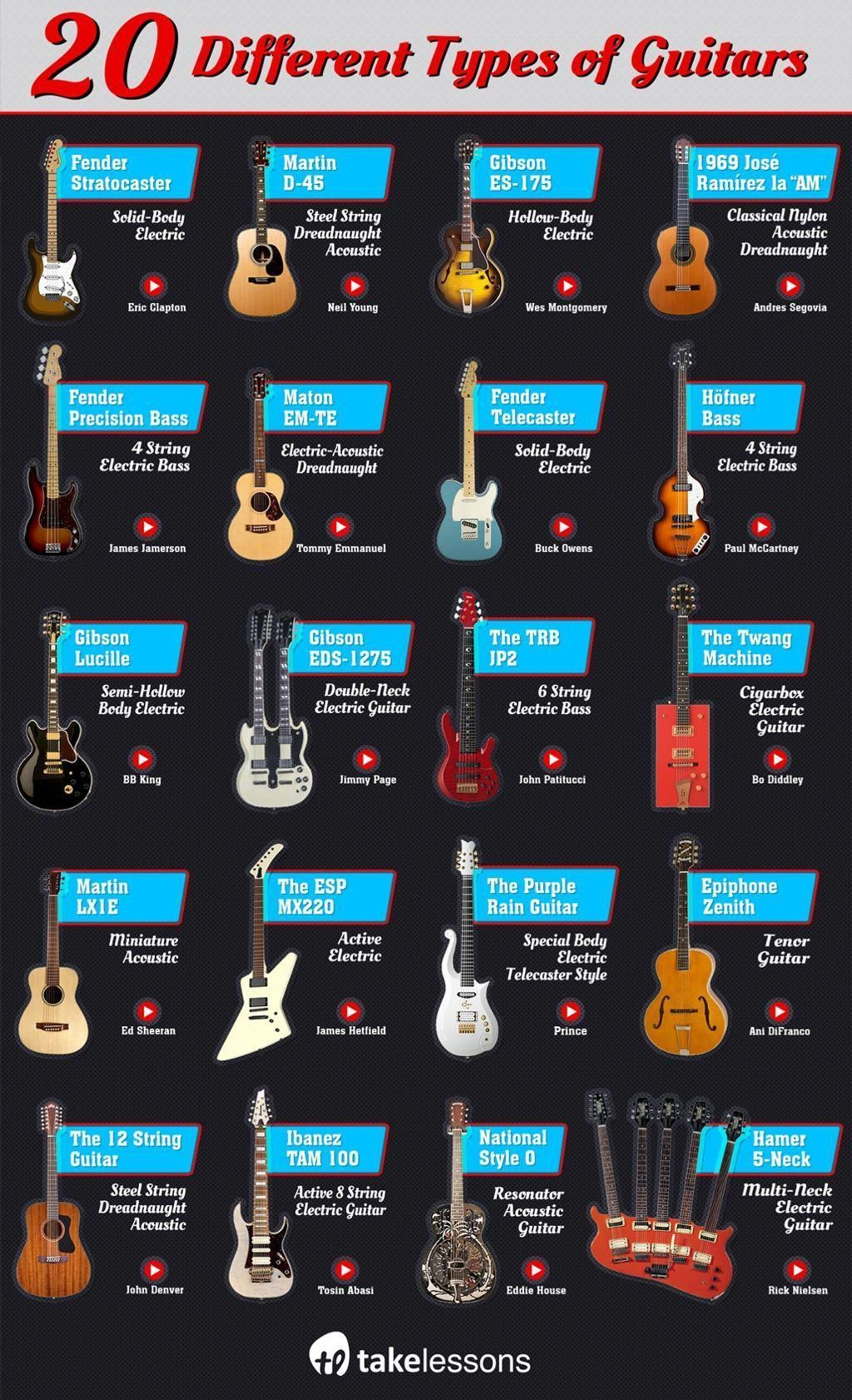 Pin By Zoeyy Marieee On Music Types Of Guitar Playing Guitar Beginner Electric Guitar