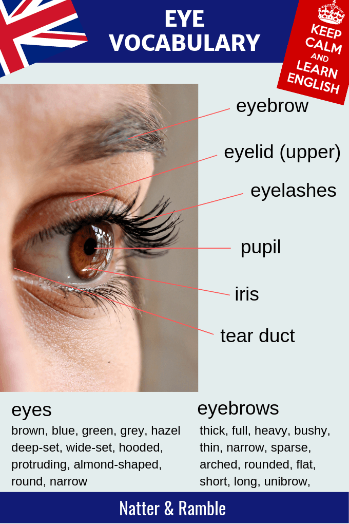 Do You Have A Small Growth In Your Eyelid And You Are Pretty Sure That It S Not A Sty Because It Doesn T Hurt It Can Be What S C In 2020 Stye