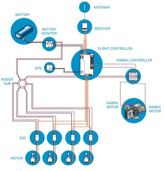 Quadcopter Wiring Diagram | Drones | Pinterest | Drone diy on