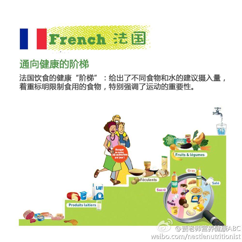 French paradox