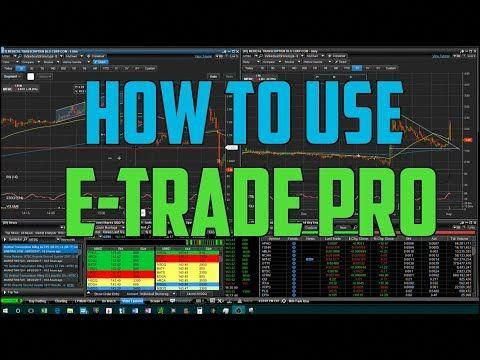 How to find smart option trades