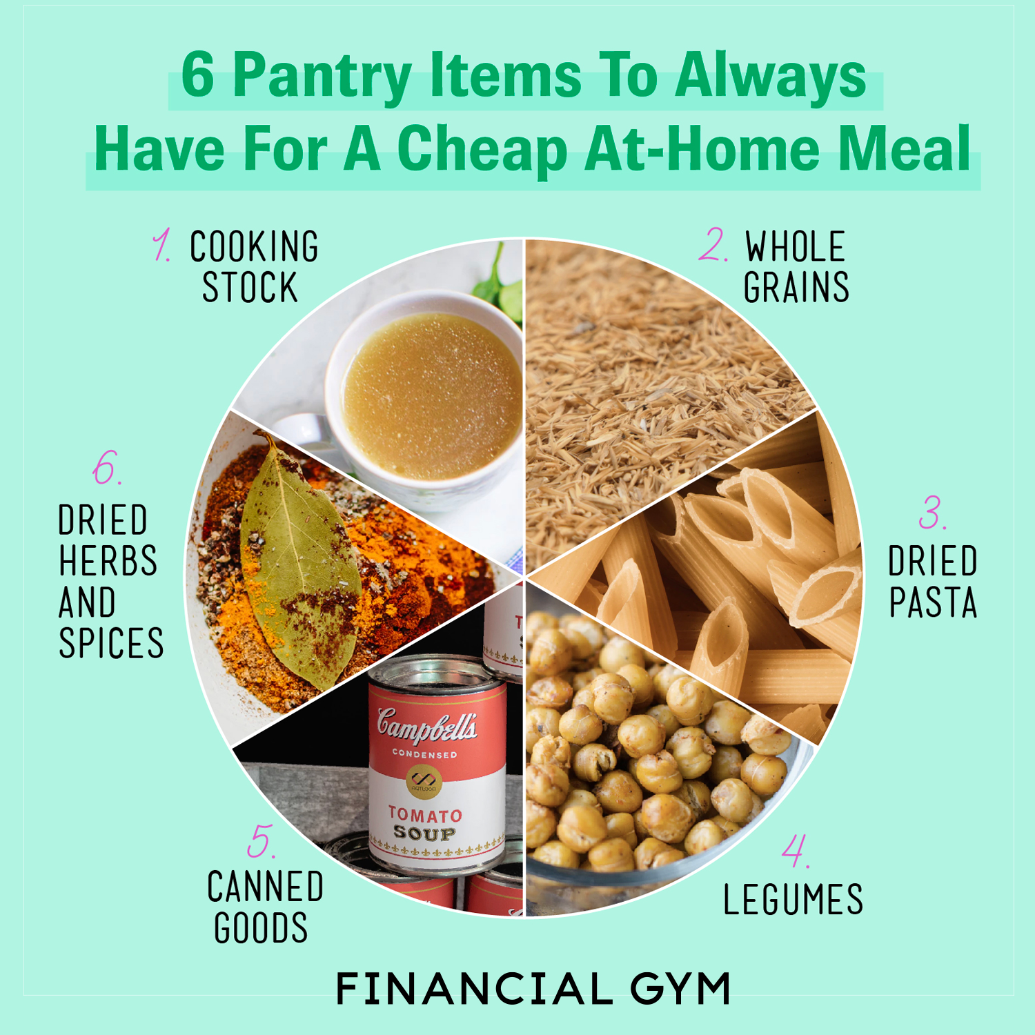 6 Pantry Items To Always Have For A Cheap At Home Meal In 2020 Save Food Home Meals Meals