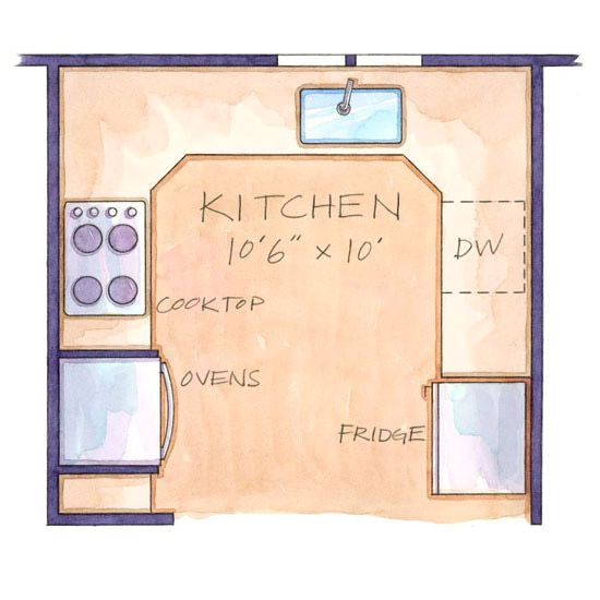 Small Kitchens that Live Large | Savvy Small Kitchens | Pinterest ...