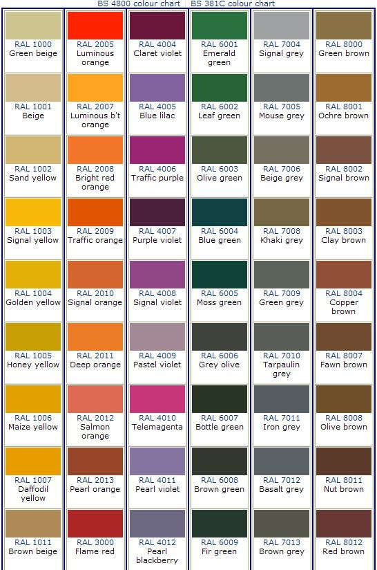 Ral Colours  Doors  Windows    Ral Colours Ral Color