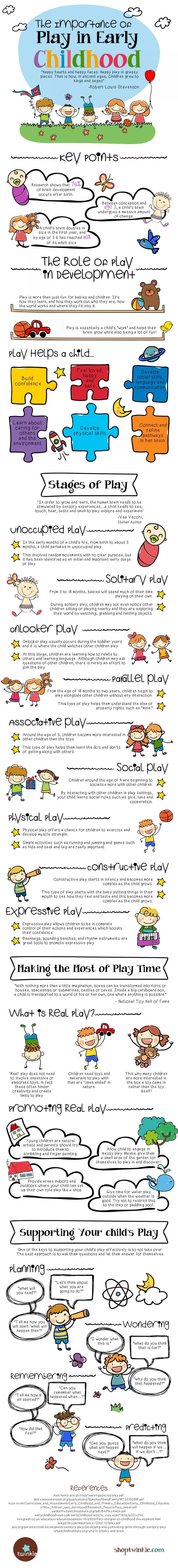 The importance of play in early childhood children play early when children play we often just think theyre having fun but research has buycottarizona Images